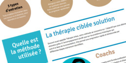 Webdesign, site internet, détail